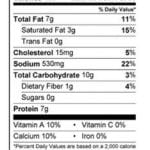 Spicy Pork Tamales Nutrition Facts